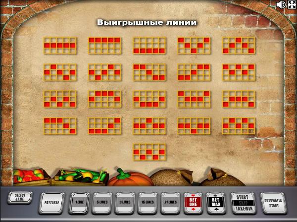 Игровой автомат Базар - почувствуй себя коммерсантом в казино Вулкан