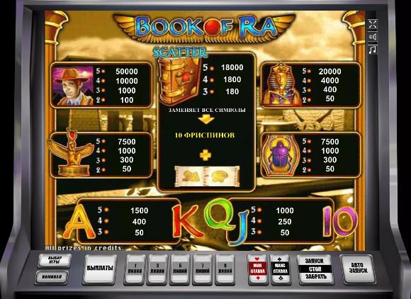 Игровой автомат Book of Ra - испытай удачу в казино Джойказино