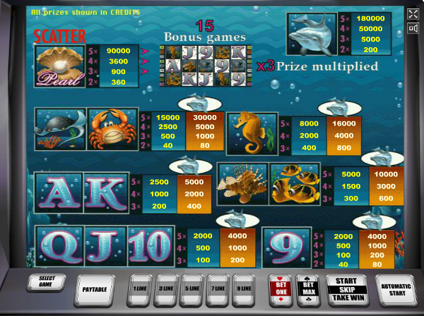 Игровой автомат Dolphins Pearl - все морские сокровища у ваших ног в казино Суперслотс