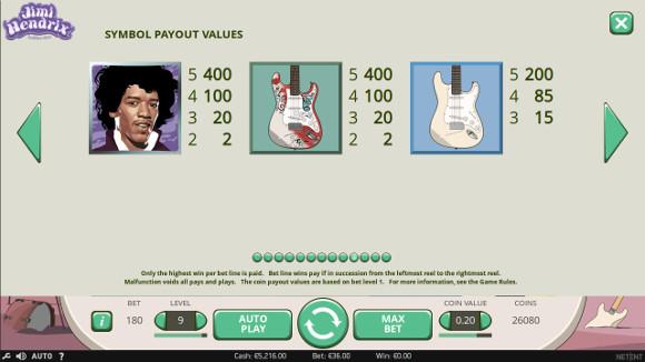 Игровой автомат Jimi Hendrix - скачать Вулкан 24 мобильное приложение и побеждай