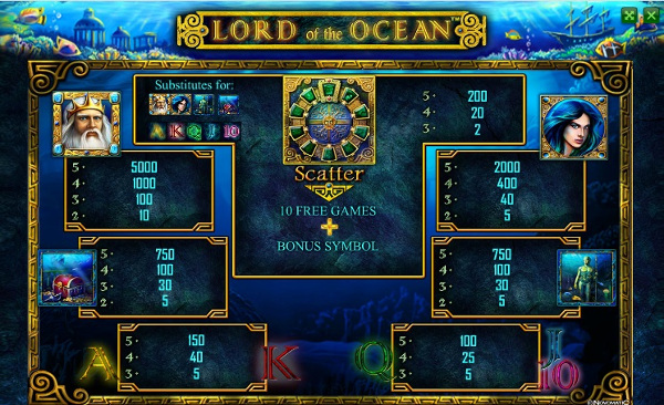 Игровой автомат Lord Of The Ocean - богатства морских глубин в Казино Вулкан