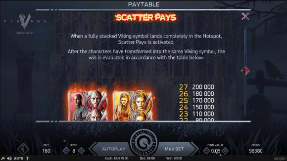 Игровой автомат Vikings - играть на официальный сайт Вулкан Гранд казино