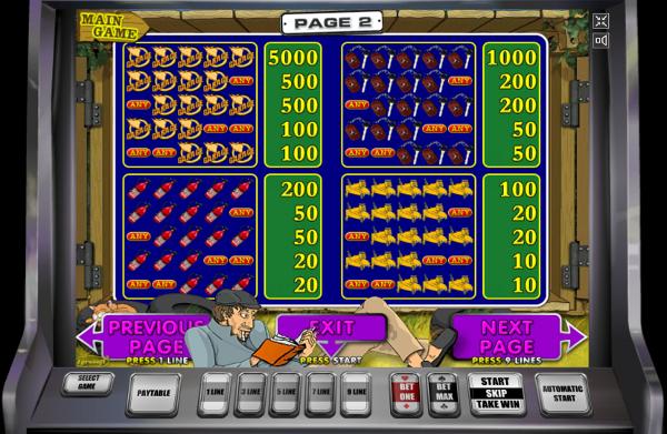 Проведи время с удовольствием в казино Вулкан вместе с игровым автоматом Garage